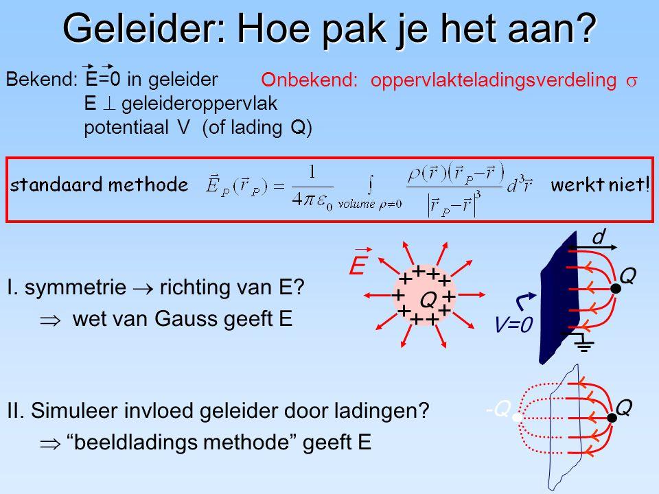 Geleider: Hoe pak je het aan? Onbekend: oppervlakteladingsverdeling  Bekend: E=0 in geleider E  geleideroppervlak potentiaal V (of lading Q) I. symm