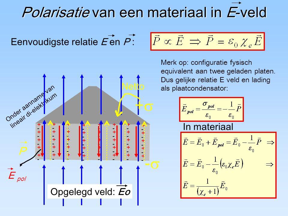 Polarisatie van een materiaal in E-veld +-+-+-+-+-+-+-+-+-+- +-+-+-+-+-+-+-+-+-+- +-+-+-+-+-+-+-+-+-+- +-+-+-+-+-+-+-+-+-+- +-+-+-+-+-+-+-+-+-+- +-+-+