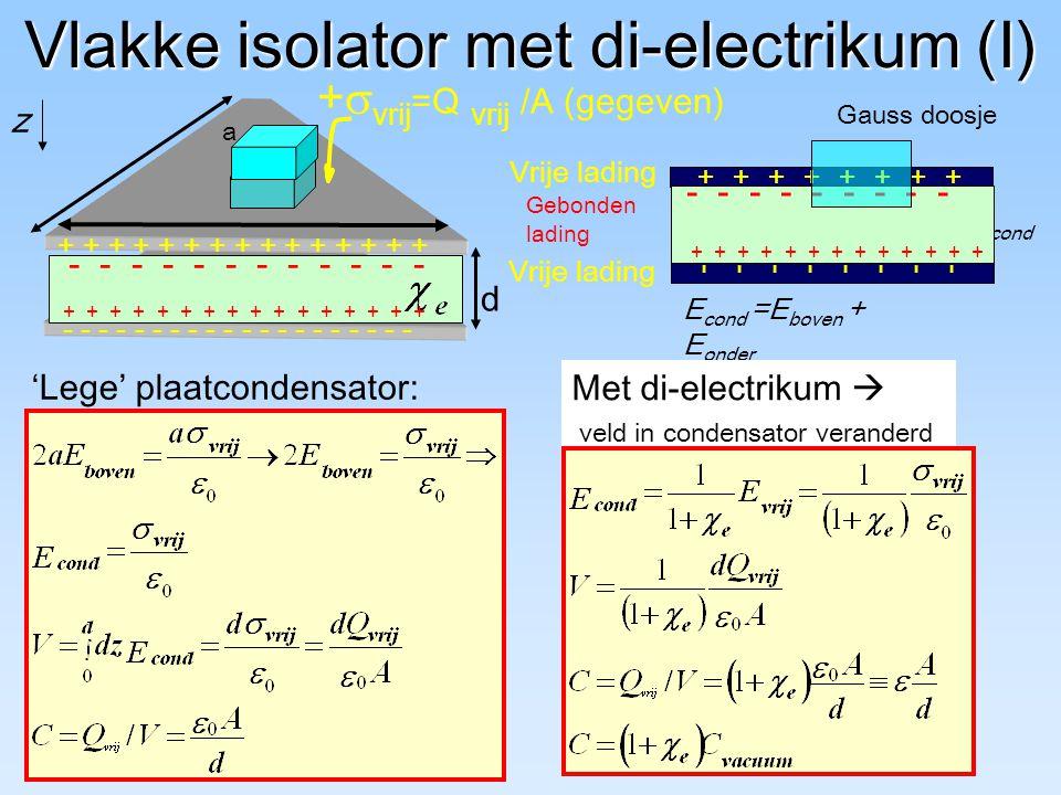 Vlakke isolator met di-electrikum (I) d +  vrij =Q vrij /A (gegeven) + + + + + + + + + + + + + + + - - - - - - - - - - ++++++++++++++++ -------------