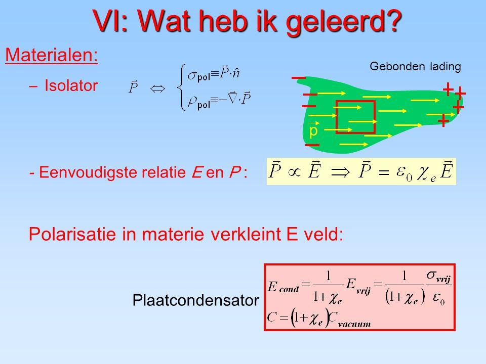 VI: Wat heb ik geleerd? VI: Wat heb ik geleerd? Materialen: –Isolator p - Eenvoudigste relatie E en P : Gebonden lading Polarisatie in materie verklei