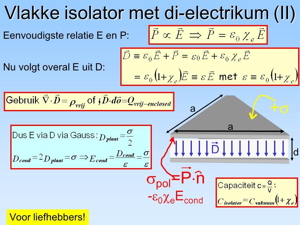 d a a ++ Vlakke isolator met di-electrikum (II) Nu volgt overal E uit D: Eenvoudigste relatie E en P:  pol =P  n -  0  e E cond D Voor liefhebbe