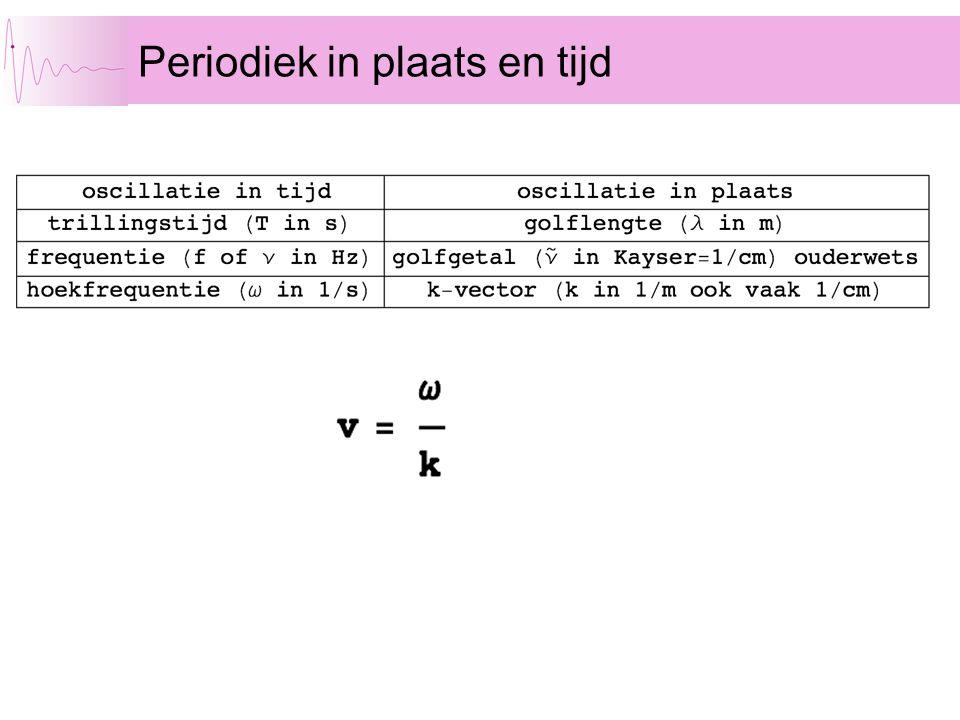 Periodiek in plaats en tijd