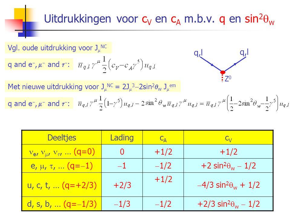 Neutrale stroom: Z 0 -boson koppeling  pp' kk' ee   j ee j Z0Z0 Propagator Z-boson: z z zz z ee   j ee j pp' kk' Te vergeljken met: Dus: relatie G, , cos 2  w, g en M Z Minimale Standaard Model