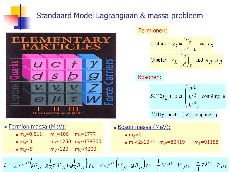 Uitdrukkingen voor c V en c A m.b.v. q en sin 2  w DeeltjesLadingcAcA cVcV e, , , … (q=0) 0+1/2 e, , , … (q=  1) 11  1/2+2 sin 2  w  1/2 u,