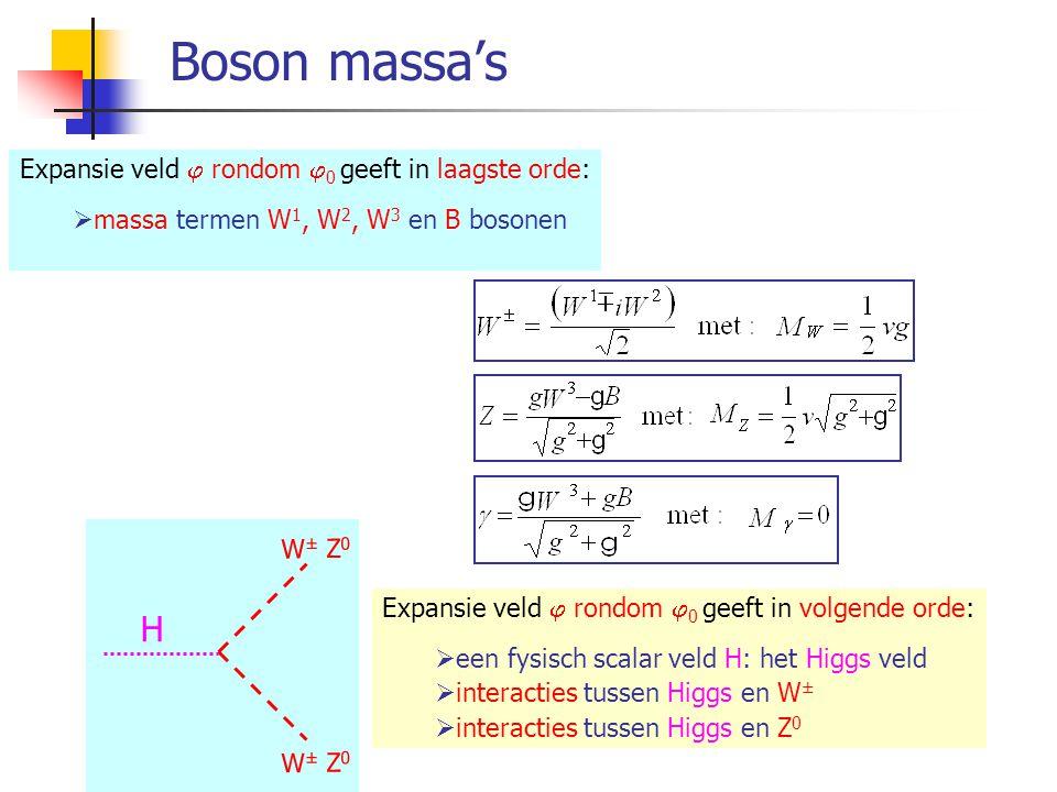 Symmetrie breking Realiteit:  Fotonen: massaloos  W- en Z-bosonen: massief Hoe realiseer je dit met behoud ijkinvariantie.