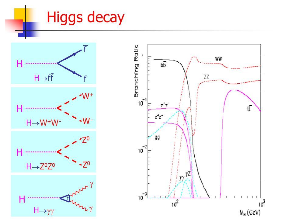 Fermion massa's: de mee term Gebruik scalar veld  ! Extra term Lagrangiaan: Expansie veld  rondom  0 geeft in laagste orde:  massa term voor elekt