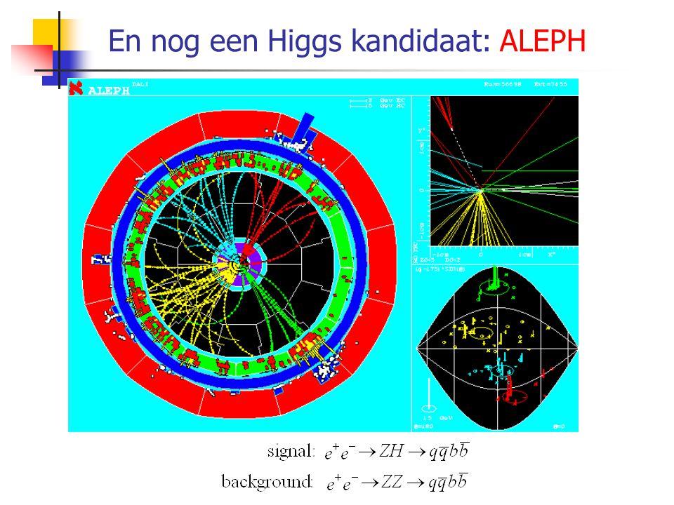 Higgs kandidaten.