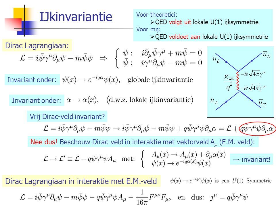 IJkinvariantie Dirac Lagrangiaan: Invariant onder: Vrij Dirac-veld invariant.