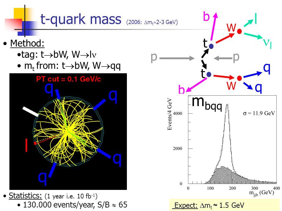 pp W W-boson mass (2006:  m W  30 MeV) Expect:  m W  15 MeV Statistics: (1 year i.e. 10 fb -1 ) 60x10 6 W  l & 6x10 6 Z  ll mm e e Method: sel