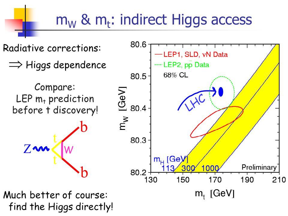 t-quark mass (2006:  m t  2-3 GeV) pp t t Method: tag: t  bW, W  l m t from: t  bW, W  qq l l W b q q b W Expect:  m t  1.5 GeV Statistics: (1