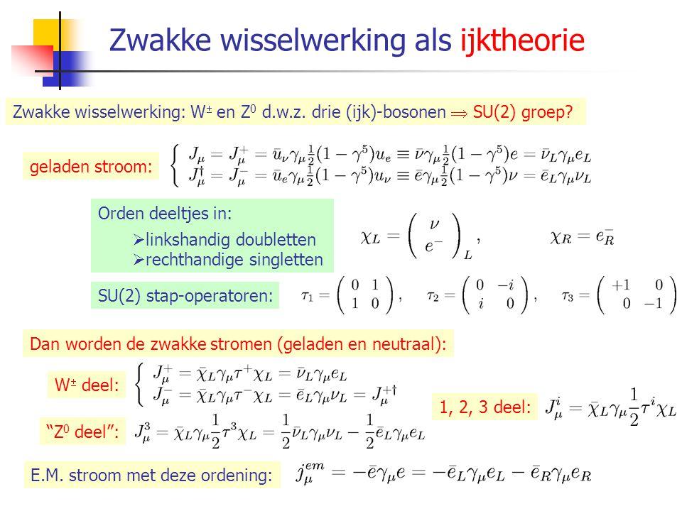 IJkinvariantie Dirac Lagrangiaan: Invariant onder: Vrij Dirac-veld invariant? Dirac Lagrangiaan in interaktie met E.M.-veld Voor theoretici:  QED vol