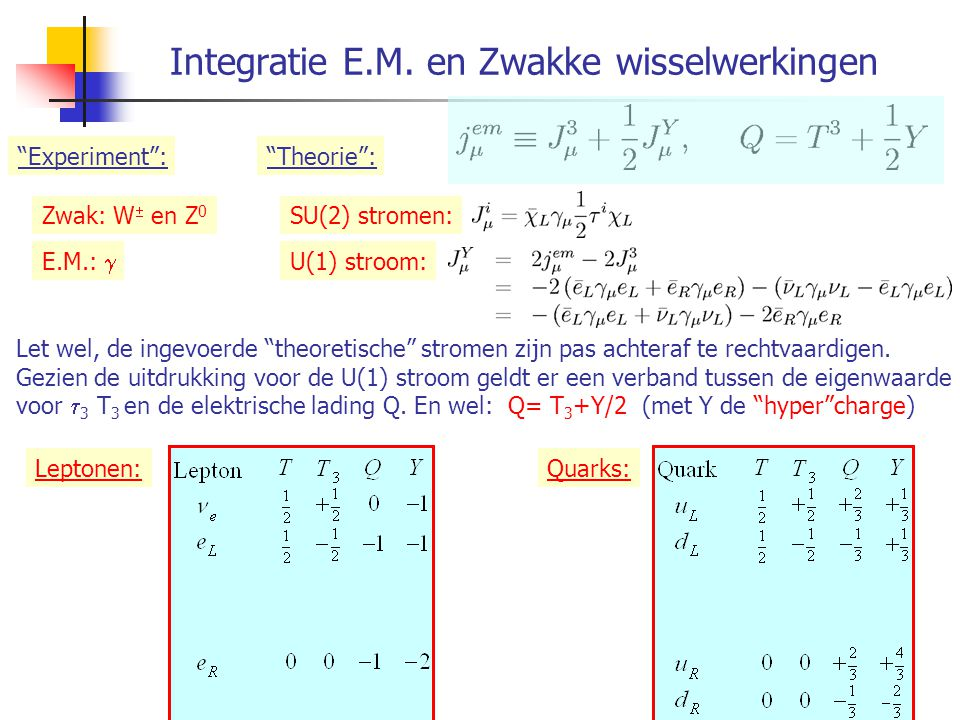 Radiative corrections:  Higgs dependence t b  W t b Compare: LEP m t prediction before t discovery.
