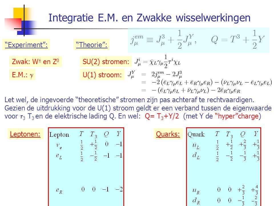 Zwakke wisselwerking als ijktheorie Zwakke wisselwerking: W  en Z 0 d.w.z. drie (ijk)-bosonen  SU(2) groep? geladen stroom: Orden deeltjes in:  lin