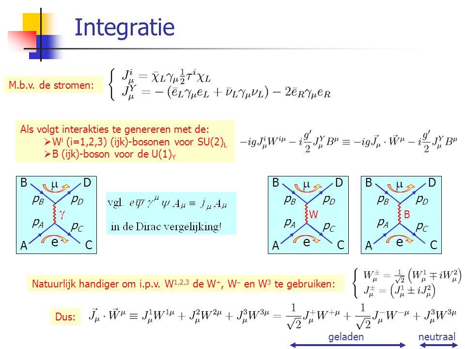 Integratie E.M.