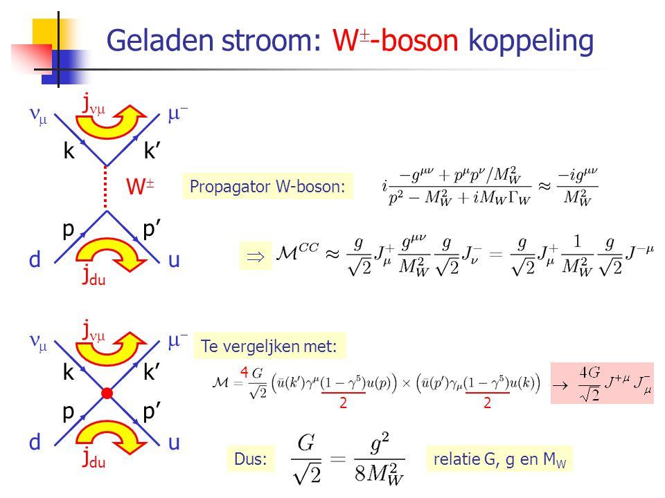 Integratie M.b.v. de stromen: Als volgt interakties te genereren met de:  W i (i=1,2,3) (ijk)-bosonen voor SU(2) L  B (ijk)-boson voor de U(1) Y Nat