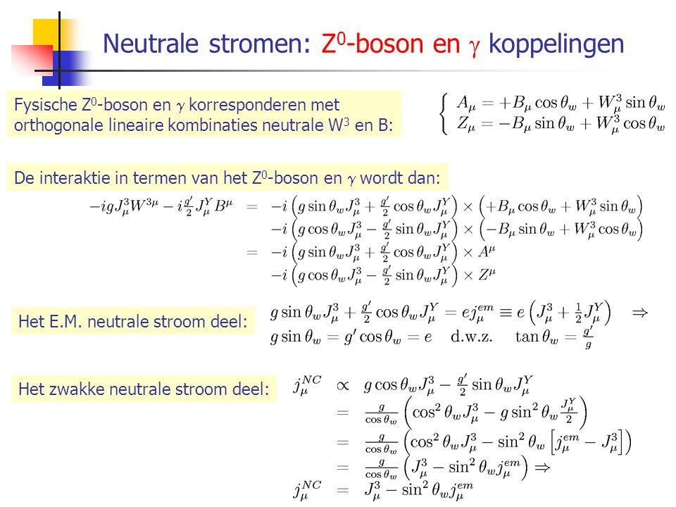 Geladen stroom: W  -boson koppeling pp' kk' du   j du jj WW Propagator W-boson:  du   j du jj pp' kk' Te vergeljken met: Dus: relatie G, g en M W 4 22
