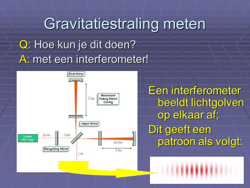 Q: Hoe kun je dit doen? A: met een interferometer! Een interferometer beeldt lichtgolven op elkaar af; Dit geeft een patroon als volgt: