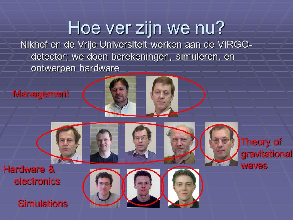 Hoe ver zijn we nu? Nikhef en de Vrije Universiteit werken aan de VIRGO- detector; we doen berekeningen, simuleren, en ontwerpen hardware Management H