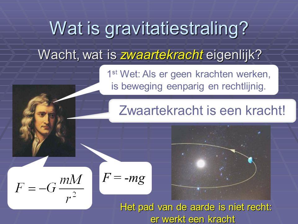 Wacht, wat is zwaartekracht eigenlijk? 1 st Wet: Als er geen krachten werken, is beweging eenparig en rechtlijnig. Zwaartekracht is een kracht! F = -m