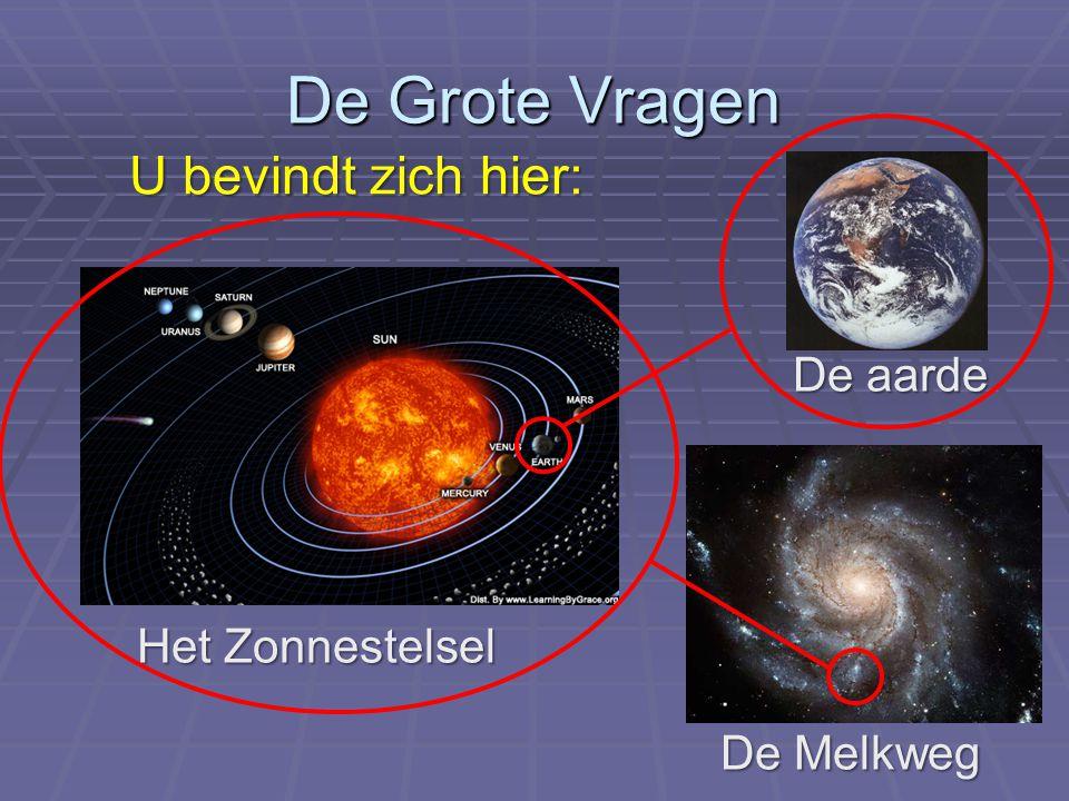 Het Zonnestelsel De Melkweg De Grote Vragen U bevindt zich hier: De aarde