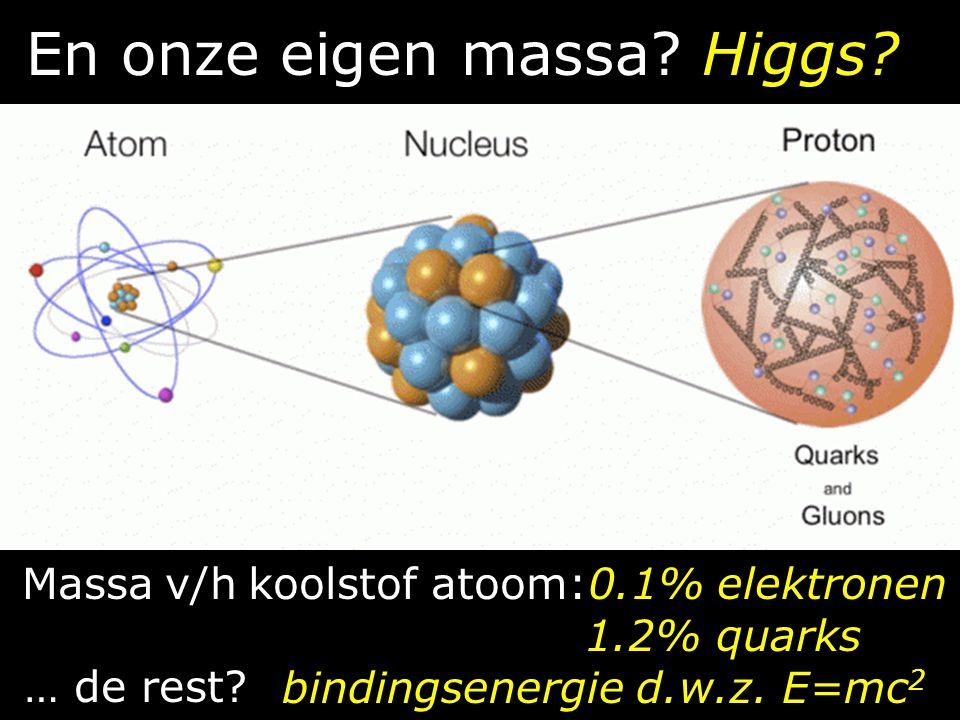 Nobelprijs natuurkunde 2013 2012 heeft de commissie recent gemist Higgs (UK), Englert (B), …