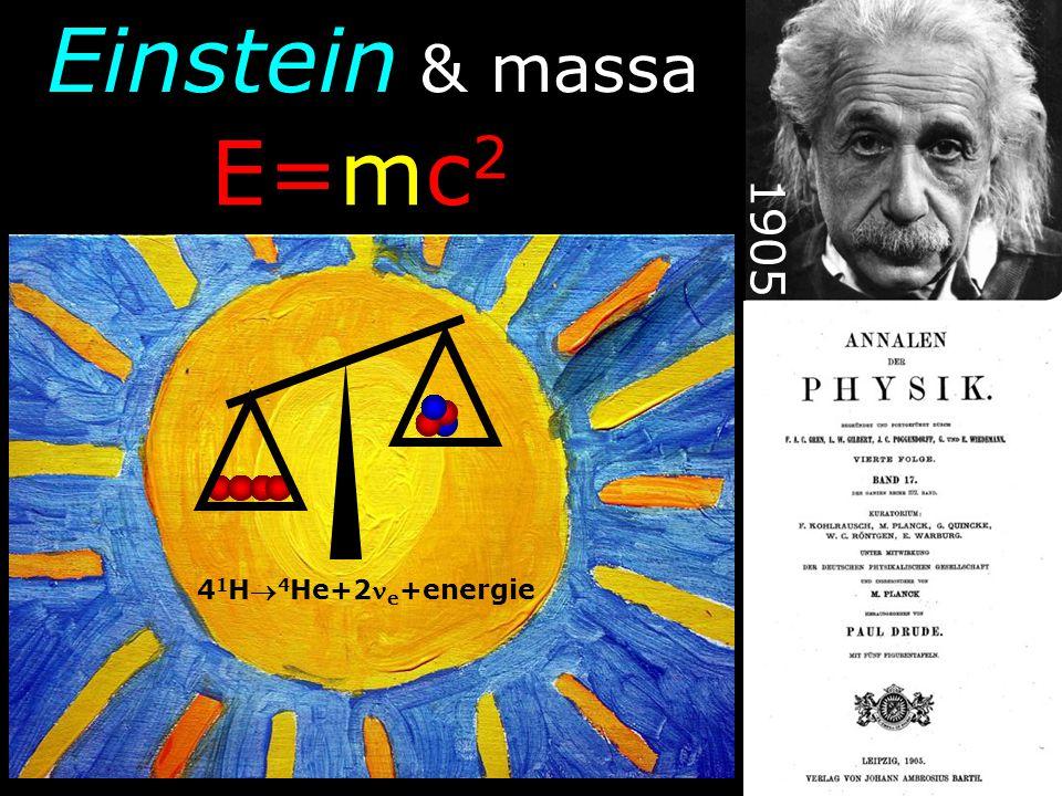 Newton & massa F=ma goal! auw! massa gewicht: effect zwaartekracht op massa 1686