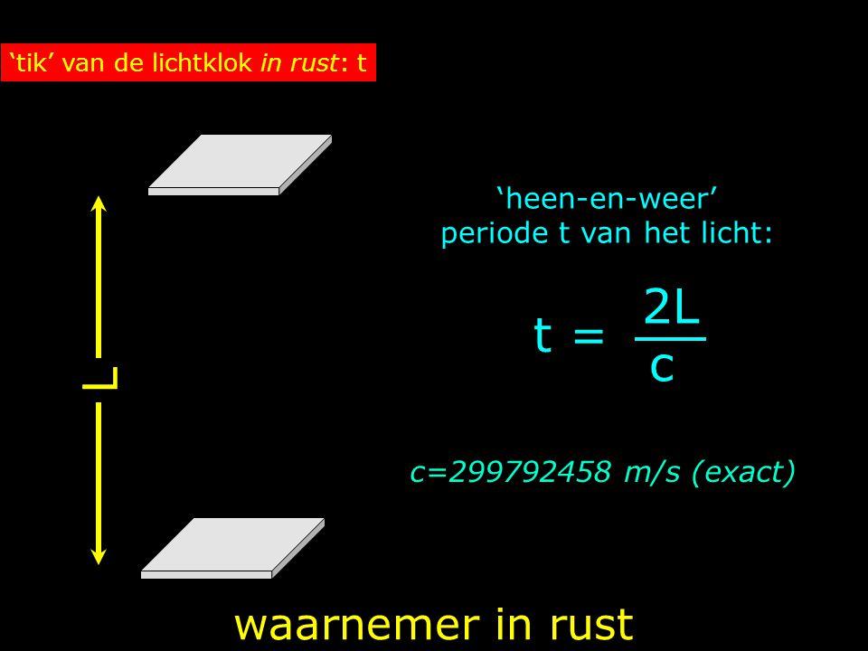 L t = 2L c waarnemer in rust 'heen-en-weer' periode t van het licht: 'tik' van de lichtklok in rust: t c=299792458 m/s (exact)