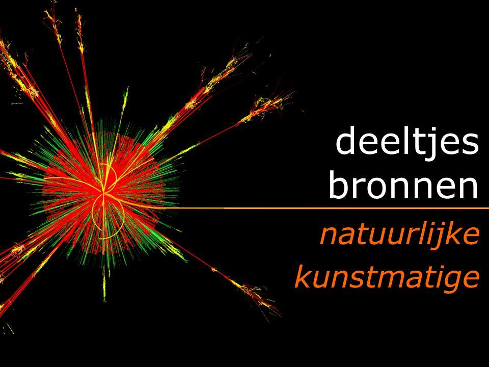 deeltjes bronnen natuurlijke kunstmatige
