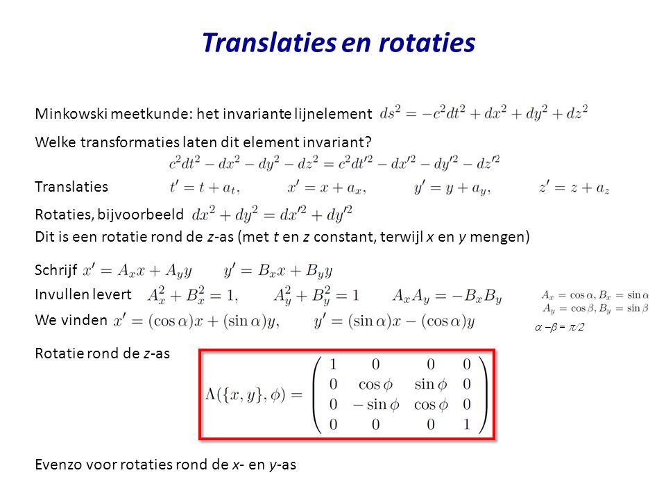 Translaties en rotaties Invullen levert Minkowski meetkunde: het invariante lijnelement Welke transformaties laten dit element invariant? We vinden Tr