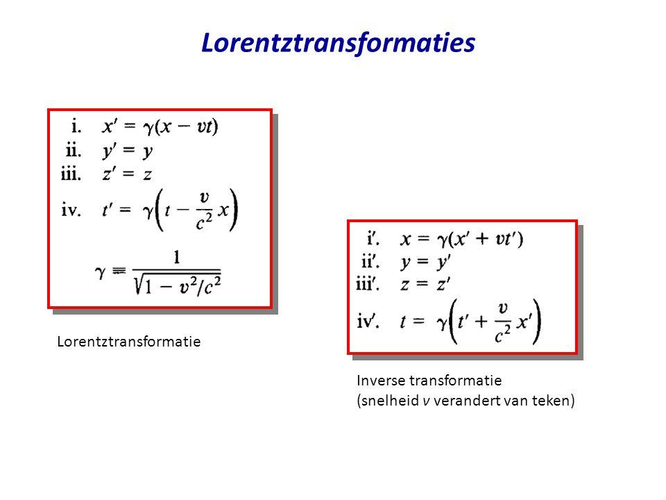 Lorentztransformaties Inverse transformatie (snelheid v verandert van teken) Lorentztransformatie