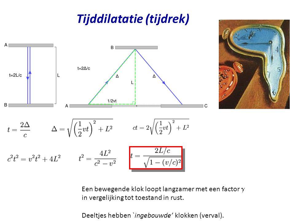 Tijddilatatie (tijdrek) Een bewegende klok loopt langzamer met een factor  in vergelijking tot toestand in rust. Deeltjes hebben `ingebouwde' klokken