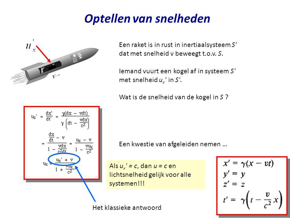 Optellen van snelheden Een raket is in rust in inertiaalsysteem S' dat met snelheid v beweegt t.o.v. S. Iemand vuurt een kogel af in systeem S' met sn