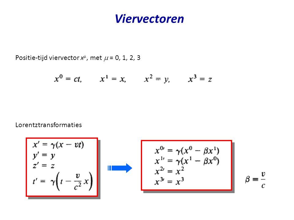 July 29, 2014Jo van den Brand22 Viervectoren Positie-tijd viervector x , met  = 0, 1, 2, 3 Lorentztransformaties