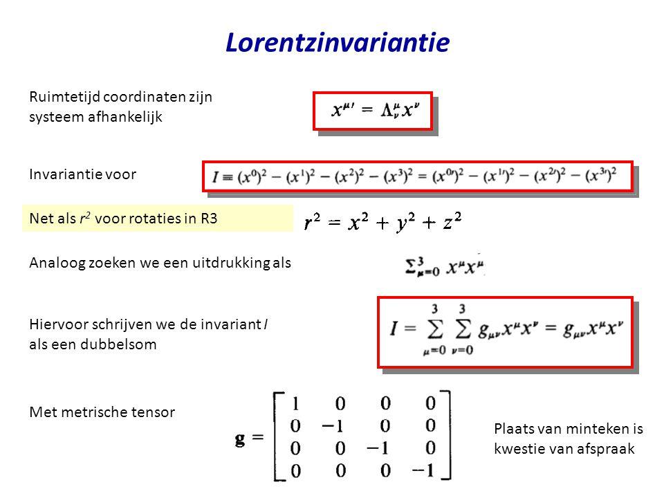 July 29, 2014Jo van den Brand24 Lorentzinvariantie Ruimtetijd coordinaten zijn systeem afhankelijk Invariantie voor Analoog zoeken we een uitdrukking