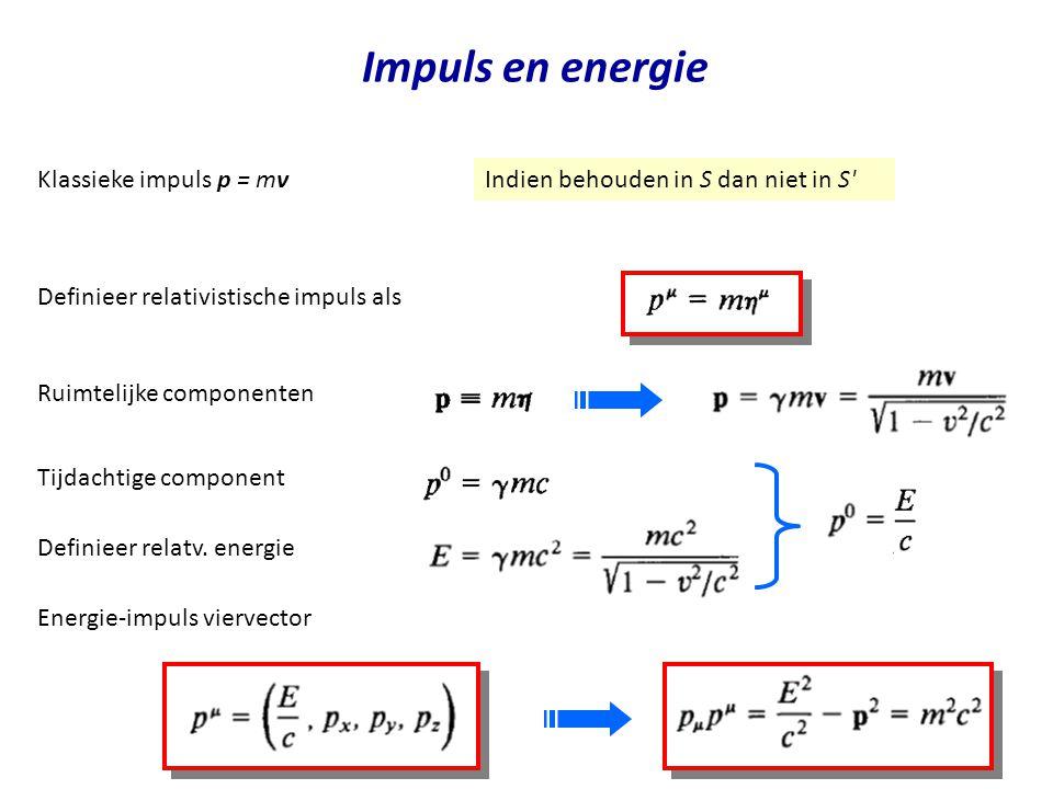 Impuls en energie Definieer relativistische impuls als Indien behouden in S dan niet in S' Ruimtelijke componenten Klassieke impuls p = mv Tijdachtige