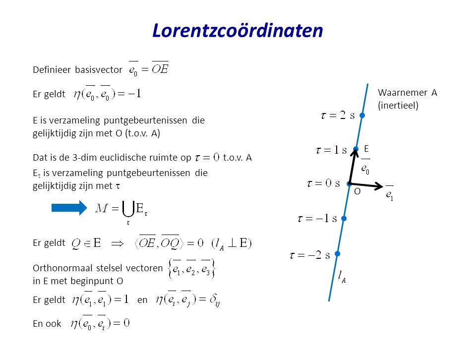 Lorentzcoördinaten Waarnemer A (inertieel) E is verzameling puntgebeurtenissen die gelijktijdig zijn met O (t.o.v. A) Definieer basisvector Dat is de