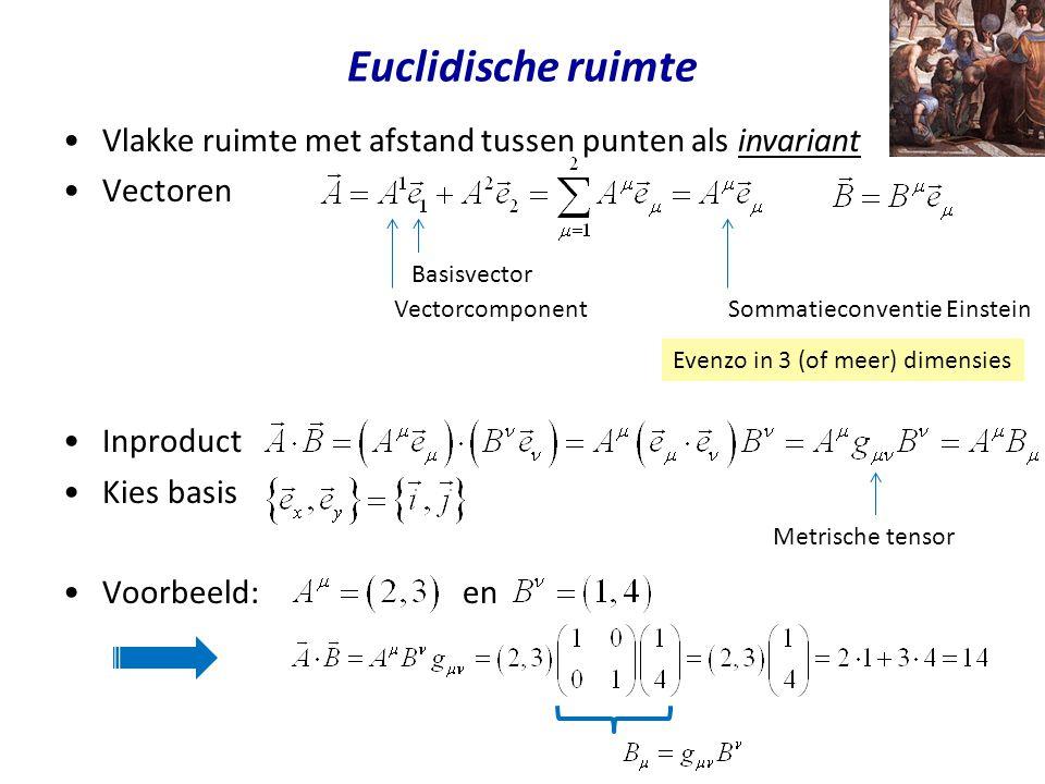 Euclidische ruimte Vlakke ruimte met afstand tussen punten als invariant Vectoren Inproduct Kies basis Voorbeeld: en Evenzo in 3 (of meer) dimensies V