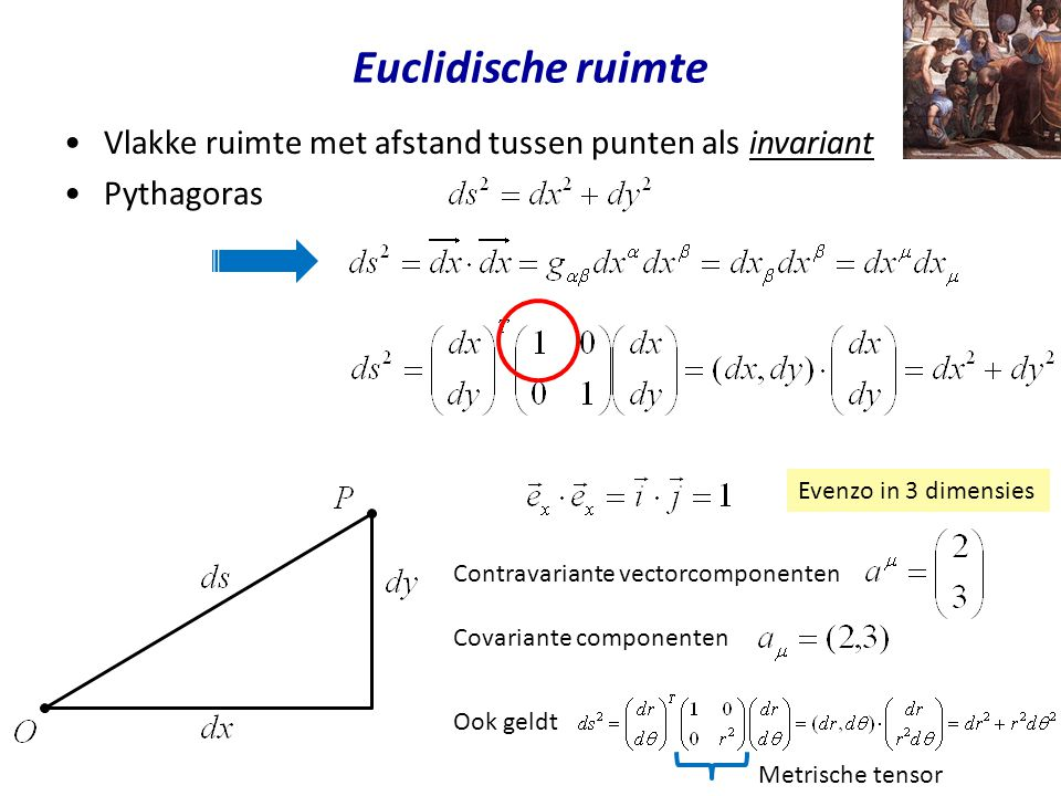 Euclidische ruimte Vlakke ruimte met afstand tussen punten als invariant Pythagoras Evenzo in 3 dimensies Contravariante vectorcomponenten Covariante