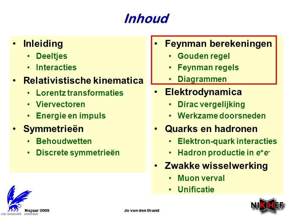 Najaar 2009Jo van den Brand3 Levensduur Bijna alle elementaire deeltjes vervallen.