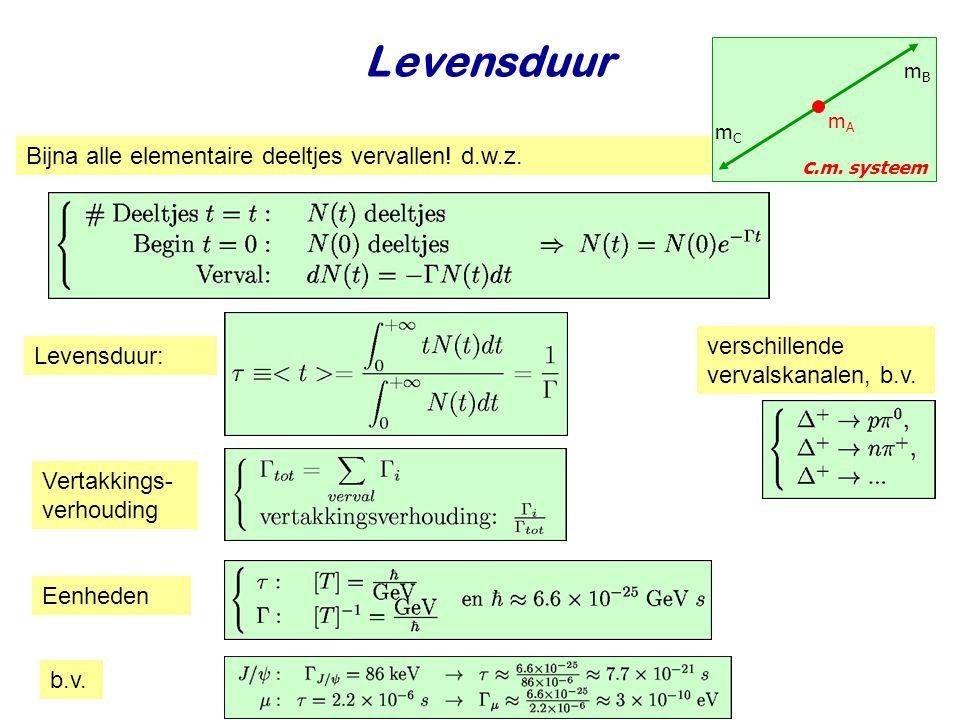 Najaar 2009Jo van den Brand24 Herschrijf de delta functie Beschouw de botsing 1 + 2  3 + 4 in CM systeem Elastische verstrooiing in het CM systeem 12 4 3 p 2 = -p 1 Dus Integreer over impuls delta functie: Gebruik Dan geldt