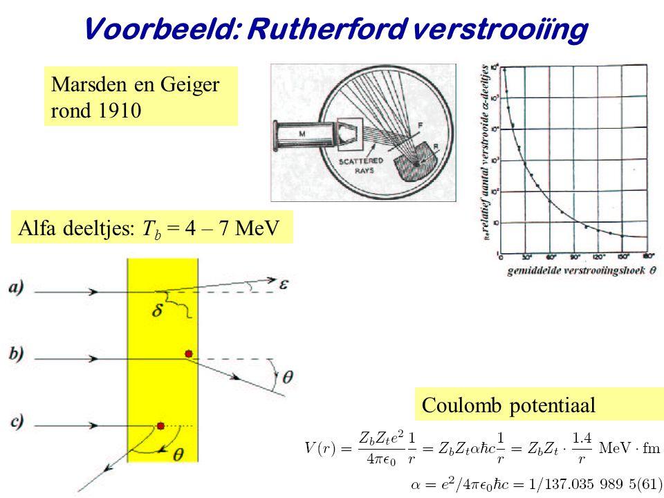 Najaar 2009Jo van den Brand8 Rutherford verstrooiïng Coulomb potentiaal Klassieke mechanica Werkzame doorsnede Voor b b < b < b b +db b