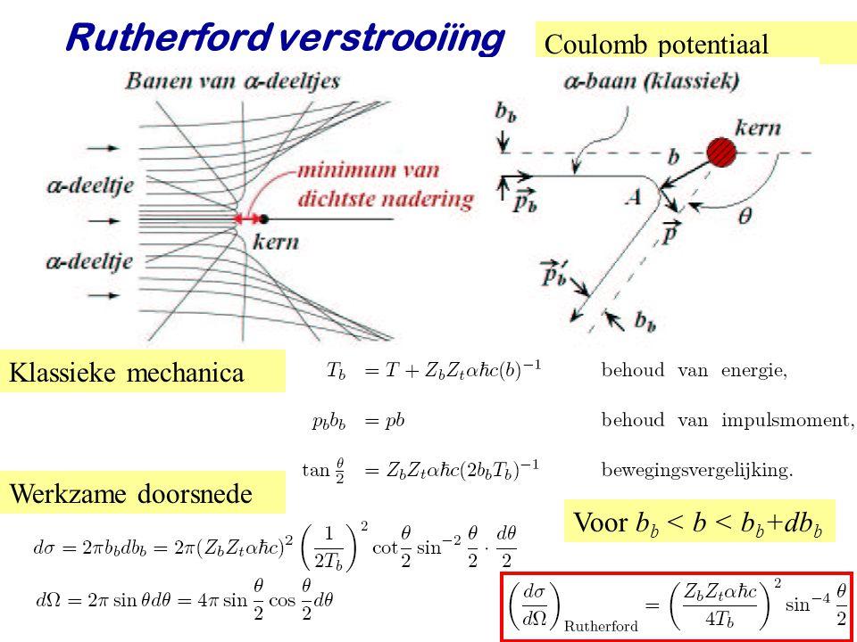 Najaar 2009Jo van den Brand9 Rutherford verstrooiïng Geldig voor b > b min =R  + R t ofwel Meet interactieafstand b min versus A Eigenlijk b min  R  + R t + R s