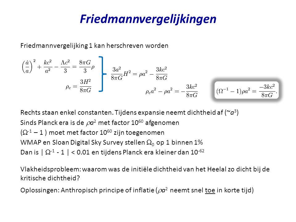 Friedmannvergelijkingen Friedmannvergelijking 1 kan herschreven worden Rechts staan enkel constanten. Tijdens expansie neemt dichtheid af (~a 3 ) Sind