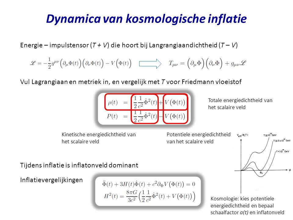 Dynamica van kosmologische inflatie Energie – impulstensor (T + V) die hoort bij Langrangiaandichtheid (T – V) Vul Lagrangiaan en metriek in, en verge