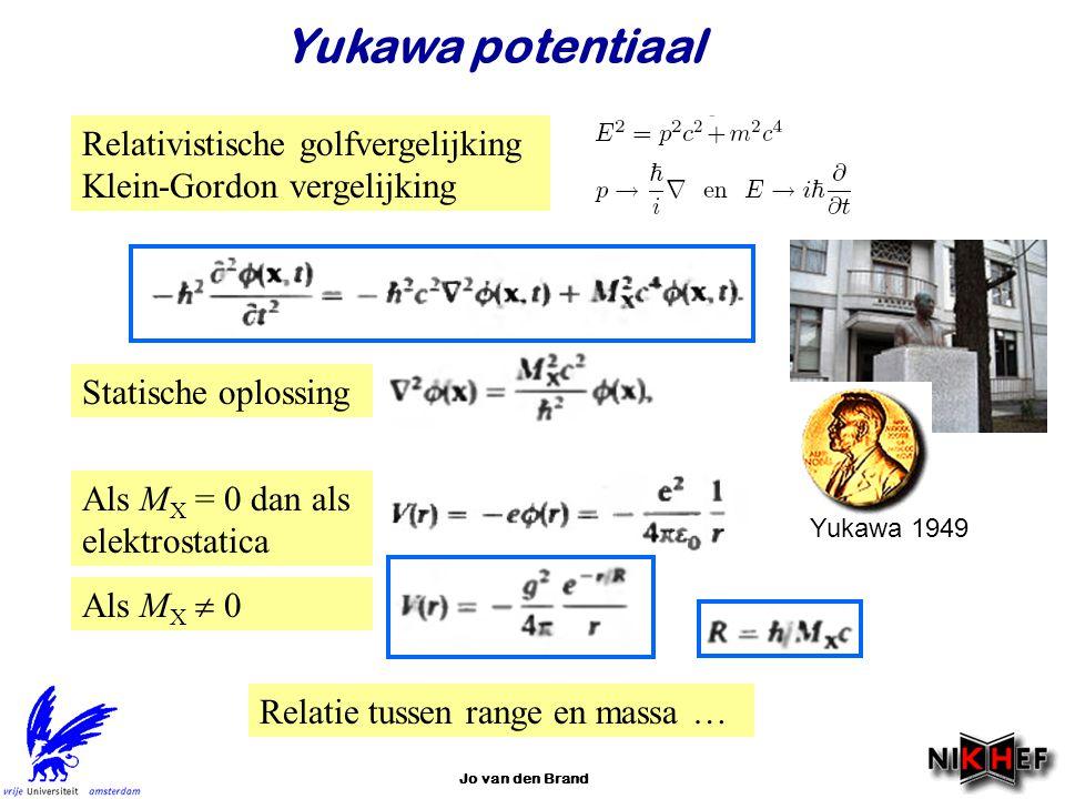 Jo van den Brand Yukawa potentiaal Relativistische golfvergelijking Klein-Gordon vergelijking Als M X = 0 dan als elektrostatica Statische oplossing A