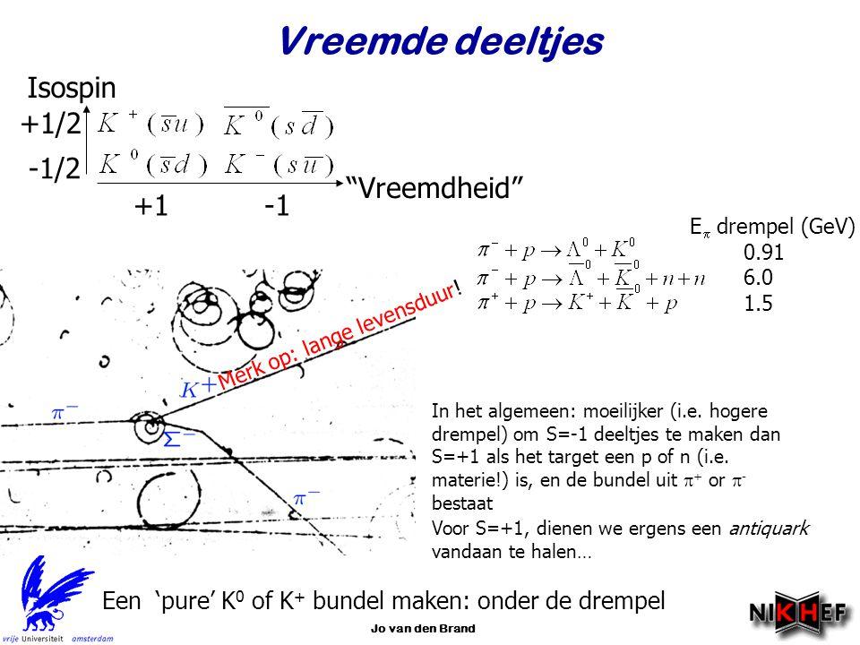 """Jo van den Brand Vreemde deeltjes Isospin """"Vreemdheid"""" +1/2 -1/2 +1 E  drempel (GeV) 0.91 6.0 1.5 In het algemeen: moeilijker (i.e. hogere drempel) o"""