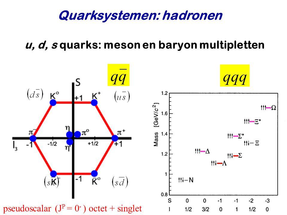 Najaar 2007Jo van den Brand31 u, d, s quarks: meson en baryon multipletten pseudoscalar (J P = 0 - ) octet + singlet Quarksystemen: hadronen qq qqq