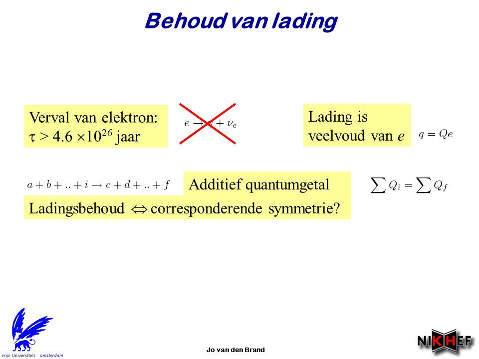 Jo van den Brand Behoud van lading Verval van elektron:  > 4.6  10 26 jaar Ladingsbehoud   corresponderende symmetrie? Lading is veelvoud van e Ad