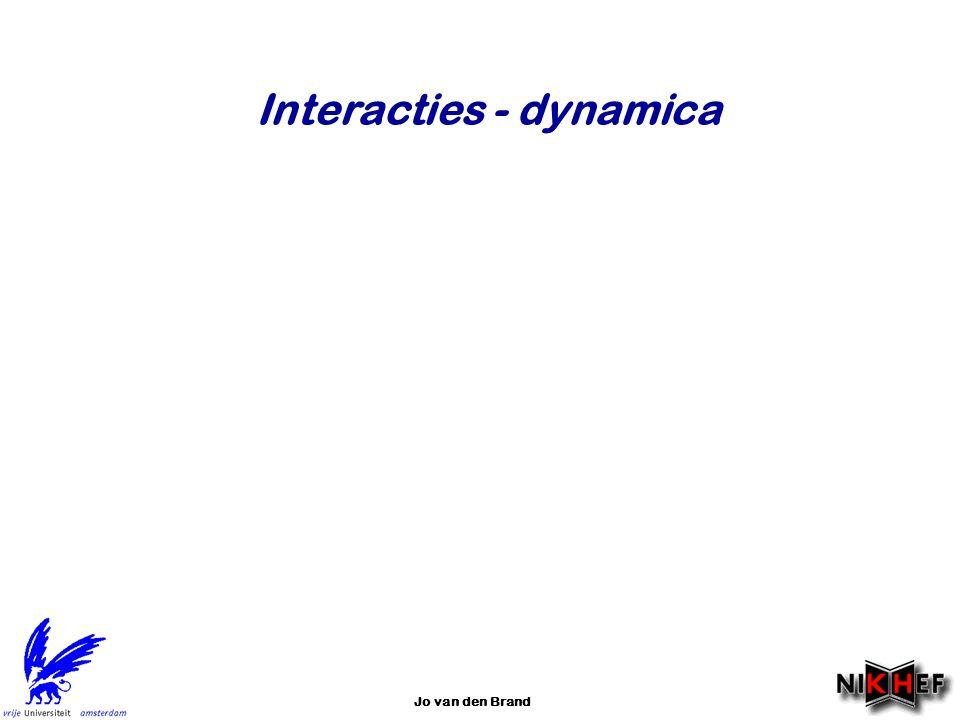 Najaar 2007Jo van den Brand15 Feynman diagrammen – Elektrozwakke kracht Nodig voor de interne consistentie van de Glashow, Weinberg en Salam (GWS) theorie Geladen Ws koppelen aan het foton Glashow Weinberg Salam 1979