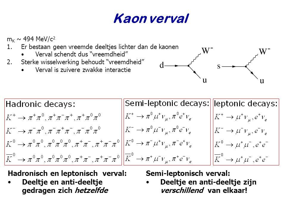 Najaar 2007Jo van den Brand44 Kaon verval Semi-leptonisch verval: Deeltje en anti-deeltje zijn verschillend van elkaar! Hadronisch en leptonisch verva